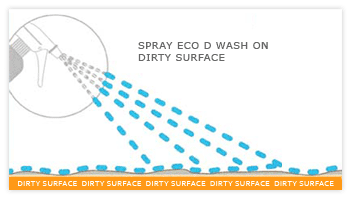 eco-d-wash-step-01